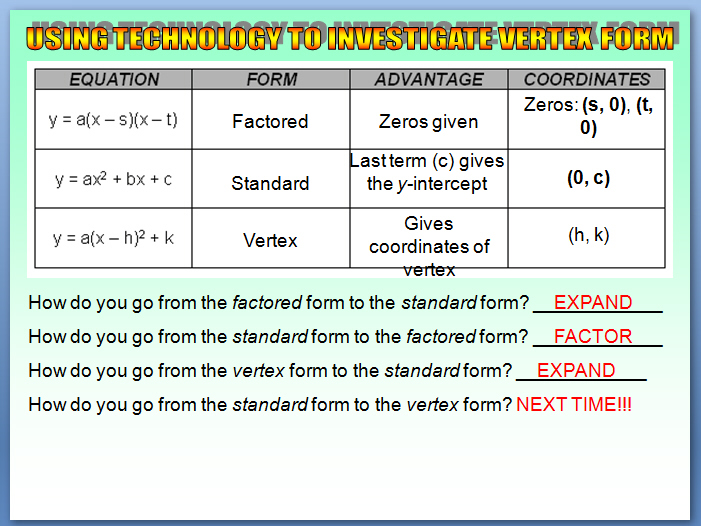 Chapter 42 Part 1 Using Technology To Investigate The Vertex
